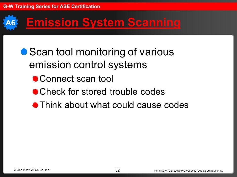 Emission System Scanning