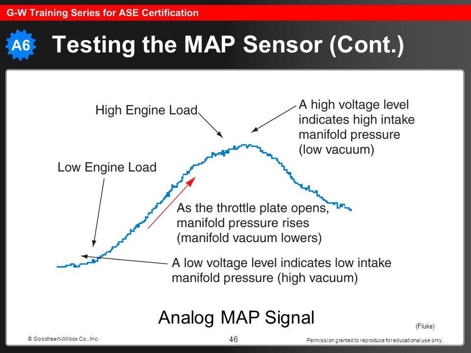 Testing the MAP Sensor (Cont.)