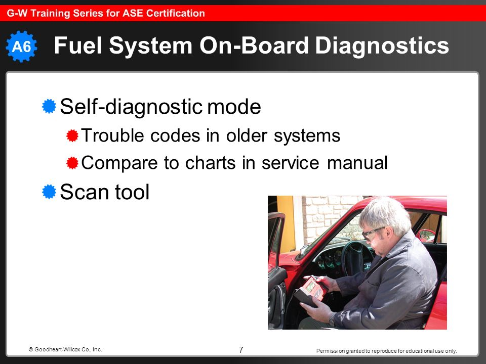 Fuel System On-Board Diagnostics