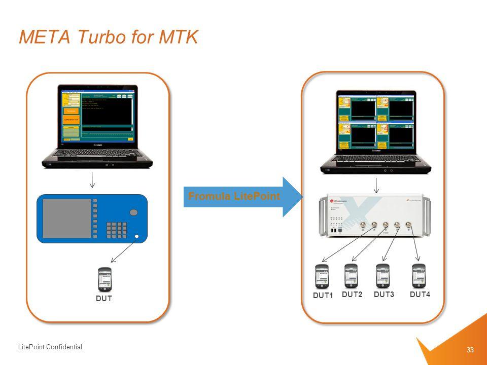 META Turbo for MTK DUT Fromula LitePoint DUT1 DUT2 DUT3 DUT4