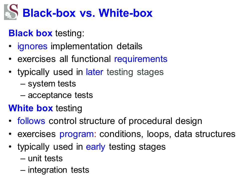 Black-box vs. White-box