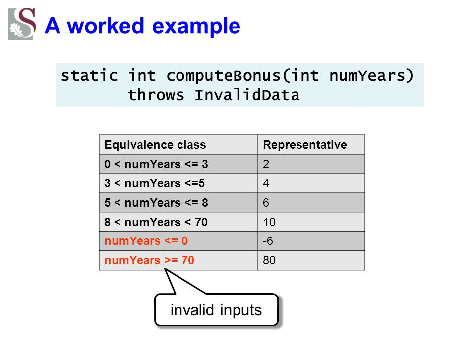 A worked example static int computeBonus(int numYears)