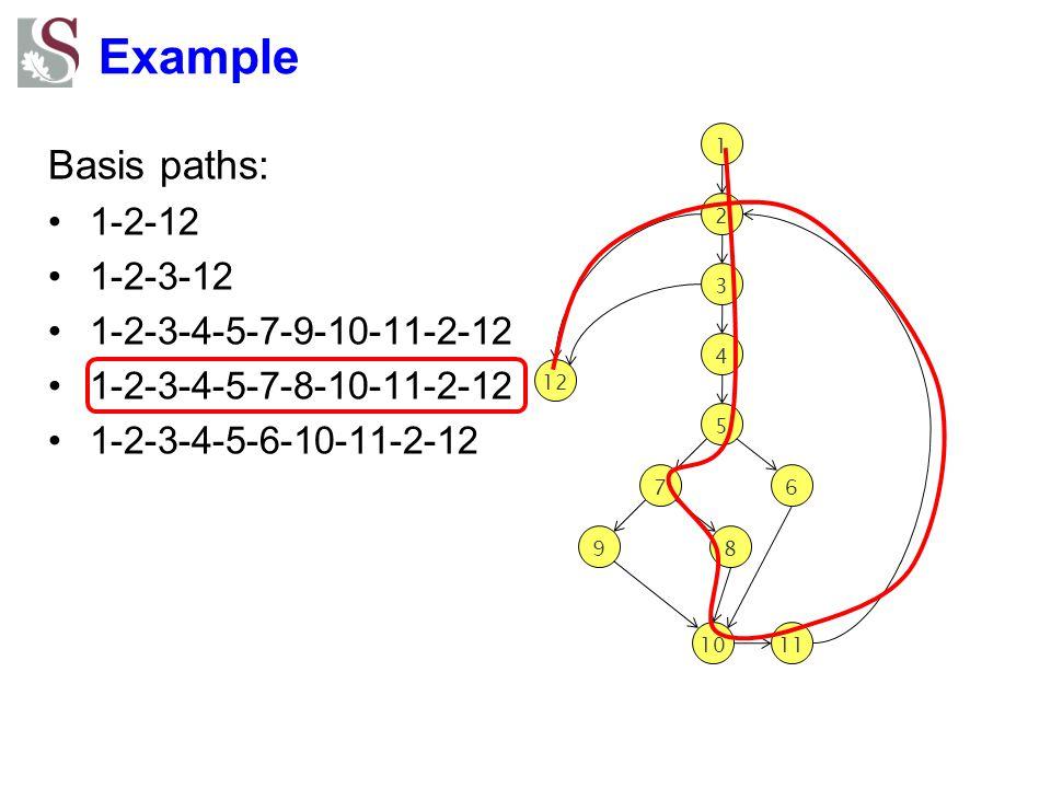 Example Basis paths: 1-2-12 1-2-3-12 1-2-3-4-5-7-9-10-11-2-12