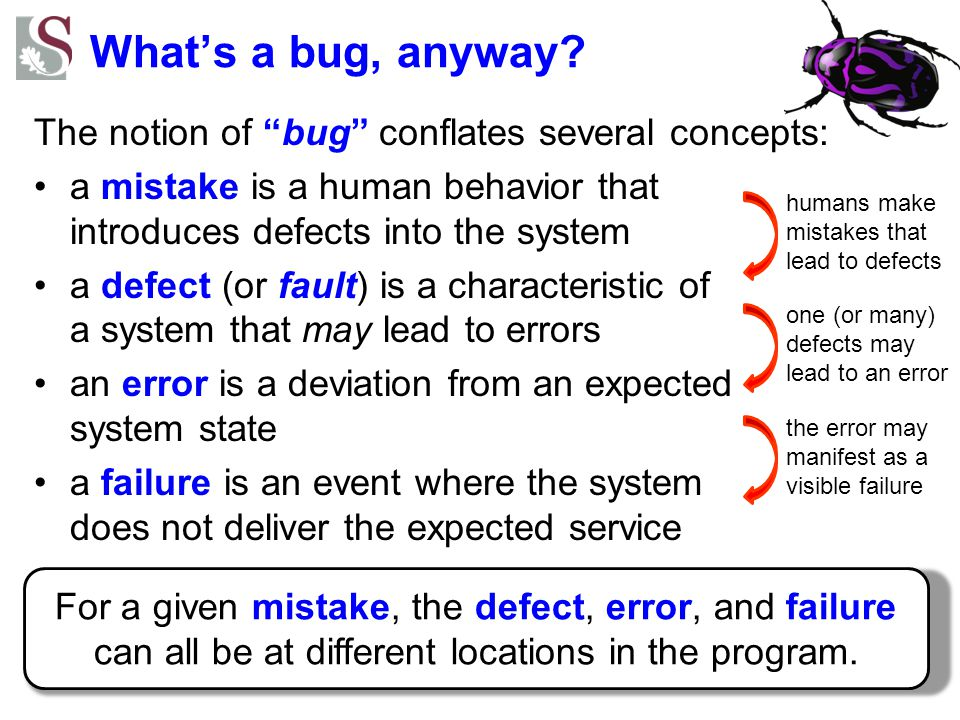 What's a bug, anyway The notion of bug conflates several concepts: