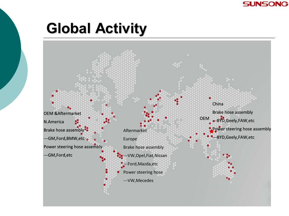 Global Activity