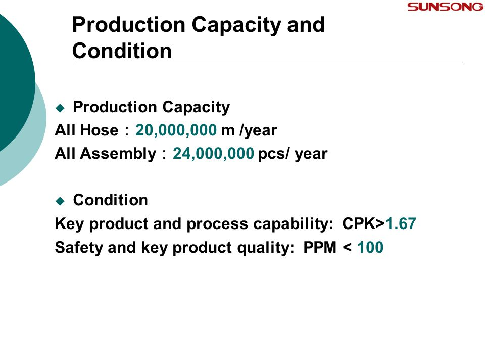 Production Capacity and Condition