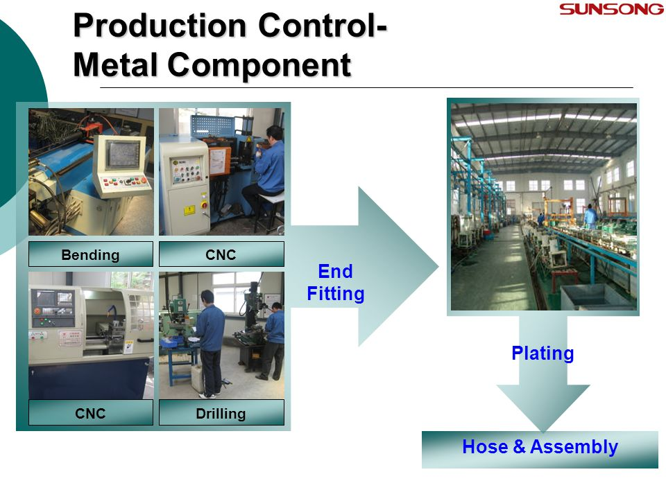 Production Control- Metal Component