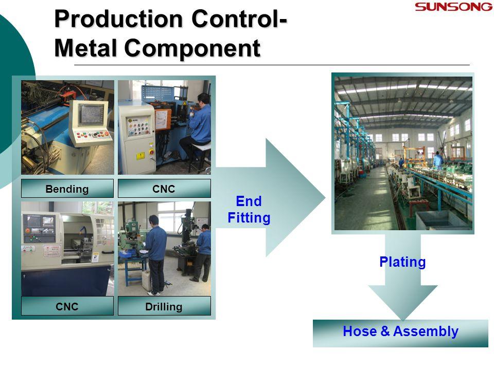 Production Control- Metal Component