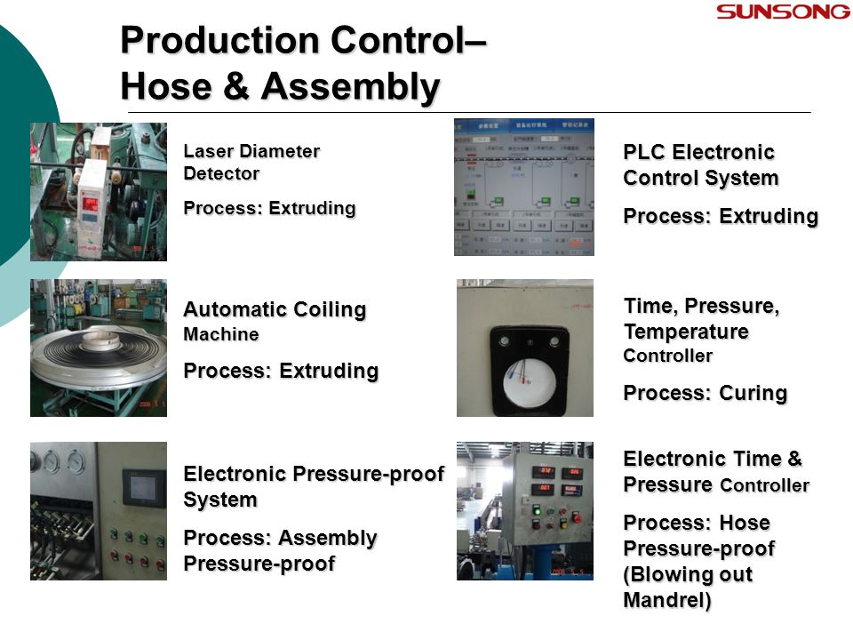 Production Control– Hose & Assembly