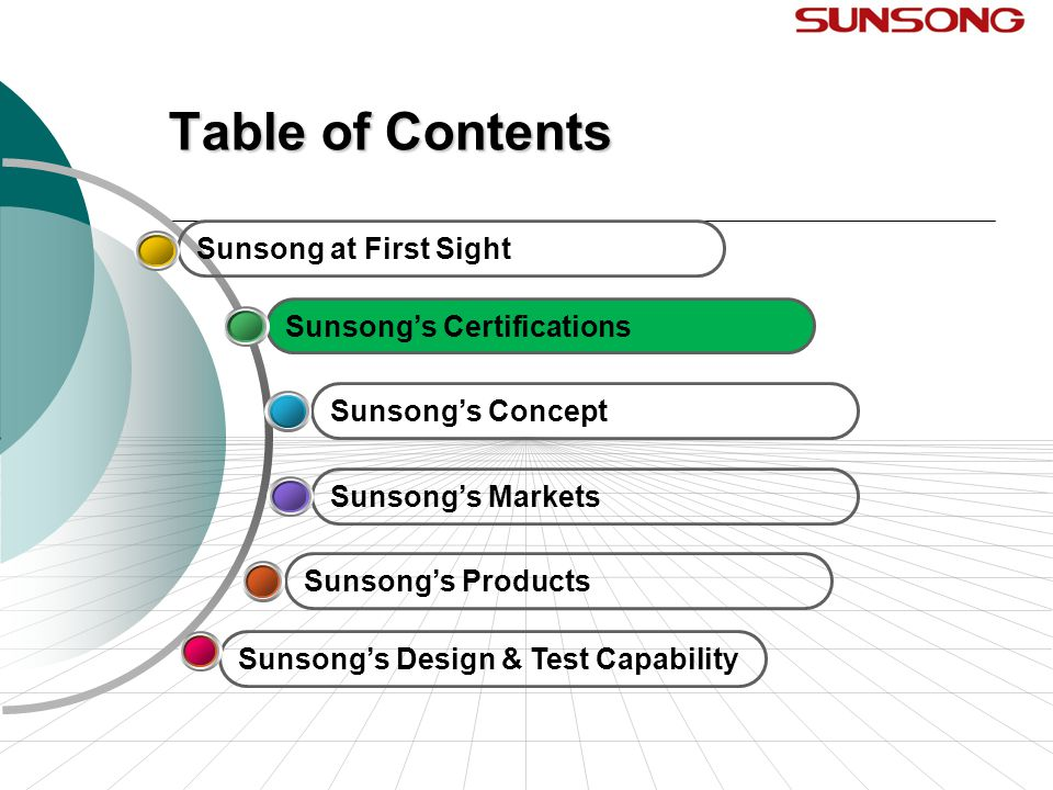 Table of Contents Sunsong at First Sight Sunsong's Certifications