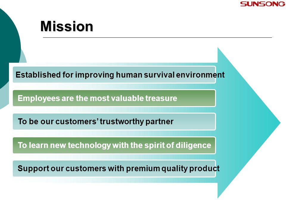 Mission Established for improving human survival environment