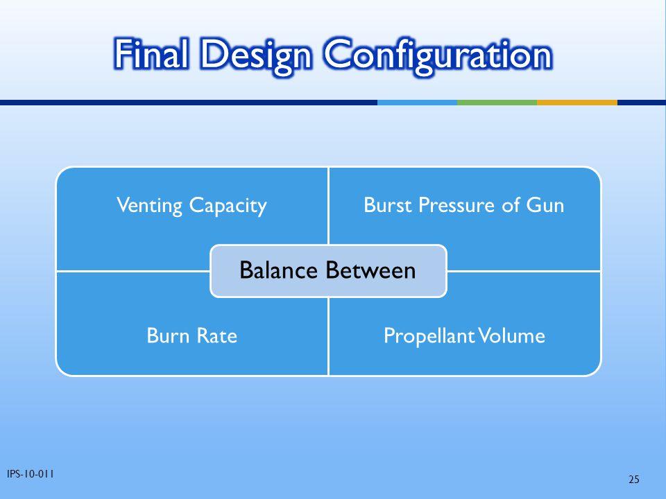 Final Design Configuration