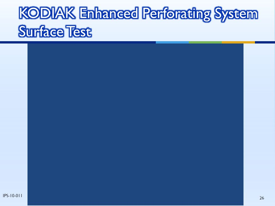 KODIAK Enhanced Perforating System Surface Test