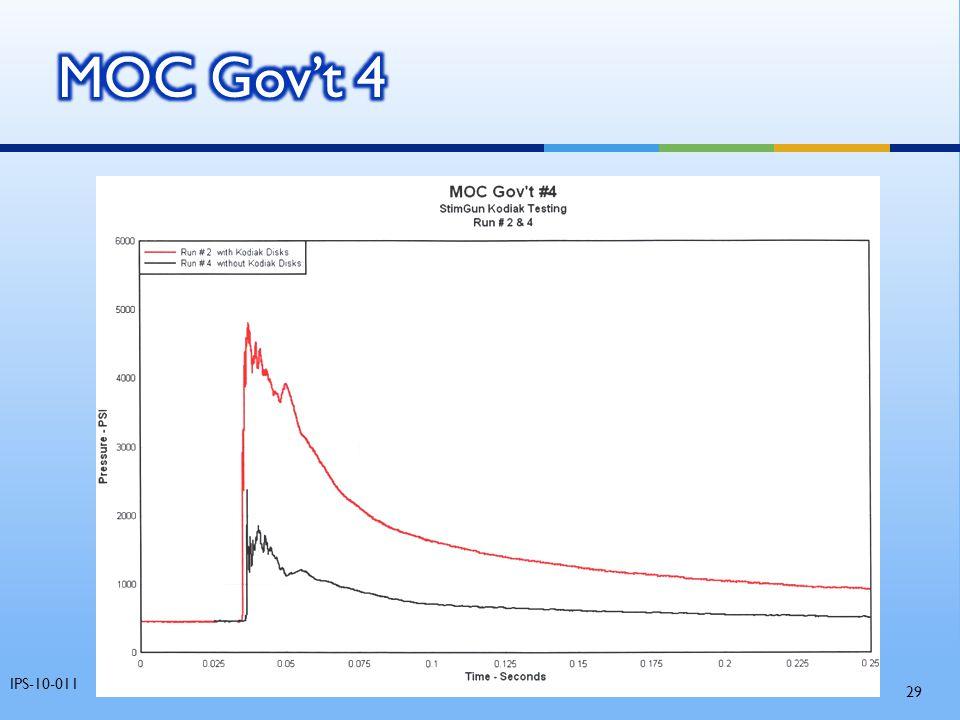 MOC Gov't 4 IPS-10-011