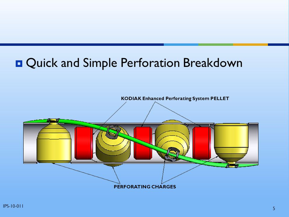 Quick and Simple Perforation Breakdown