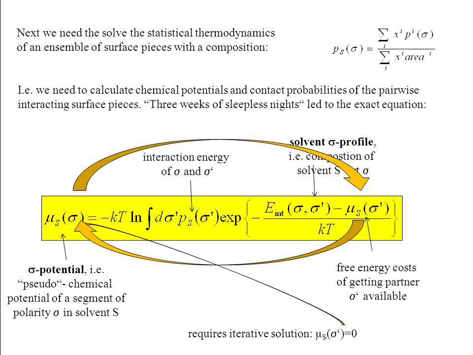 potential of a segment of