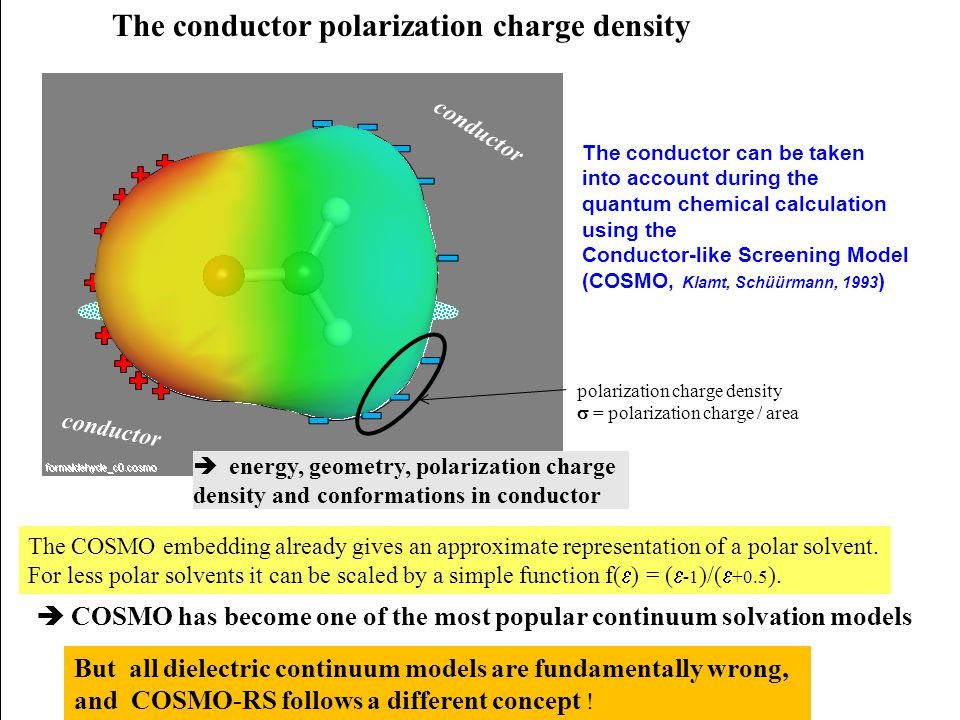 The conductor polarization charge density