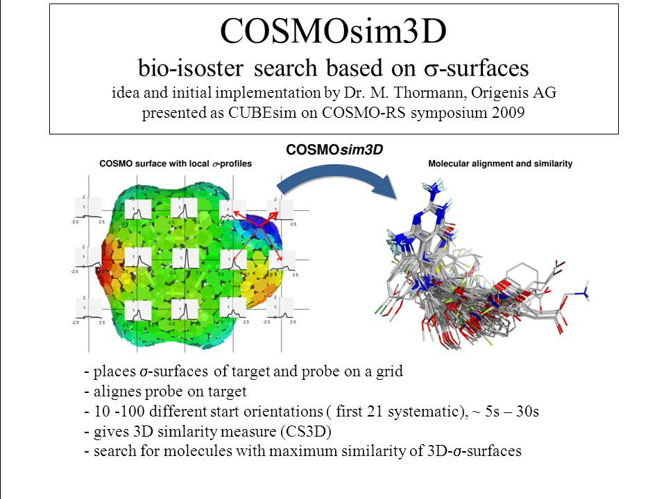 COSMOsim3D bio-isoster search based on s-surfaces idea and initial implementation by Dr. M. Thormann, Origenis AG presented as CUBEsim on COSMO-RS symposium 2009