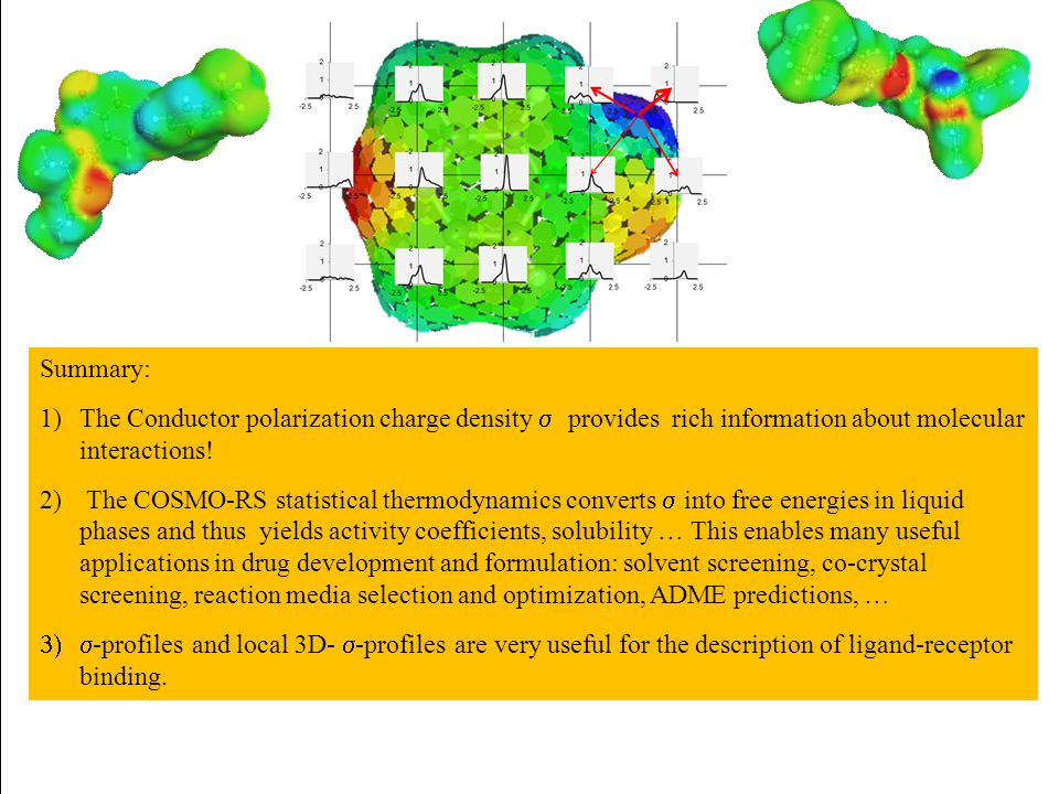 Summary: The Conductor polarization charge density s provides rich information about molecular interactions!