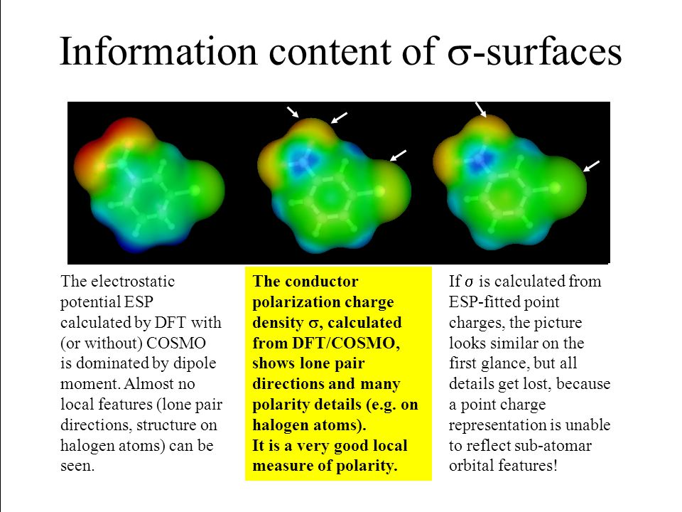 Information content of s-surfaces