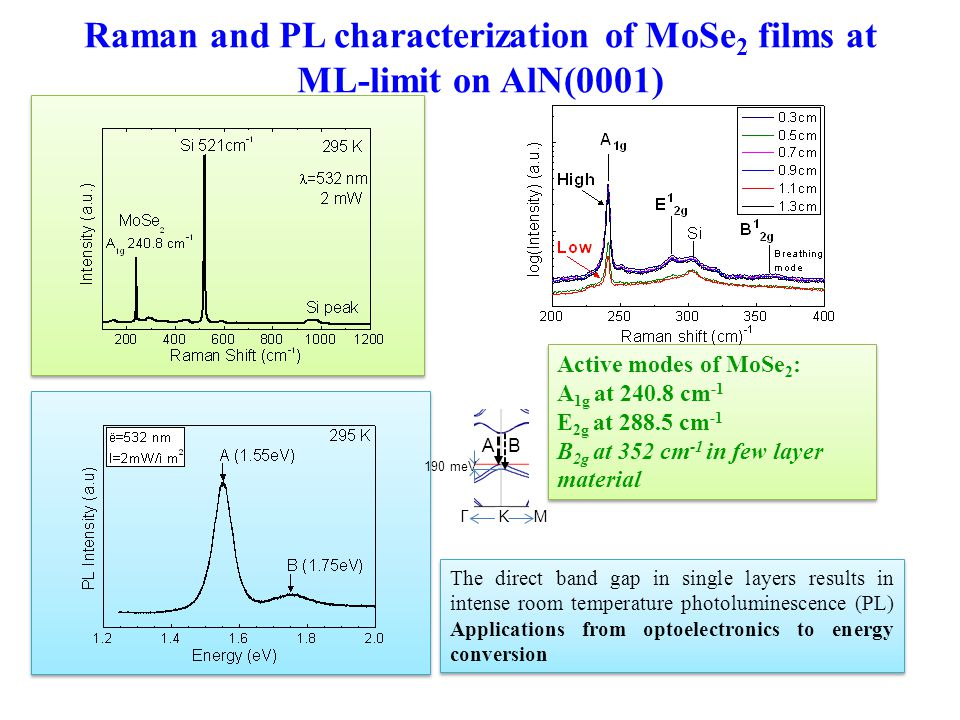 Raman and PL characterization of MoSe2 films at ML-limit on AlN(0001)