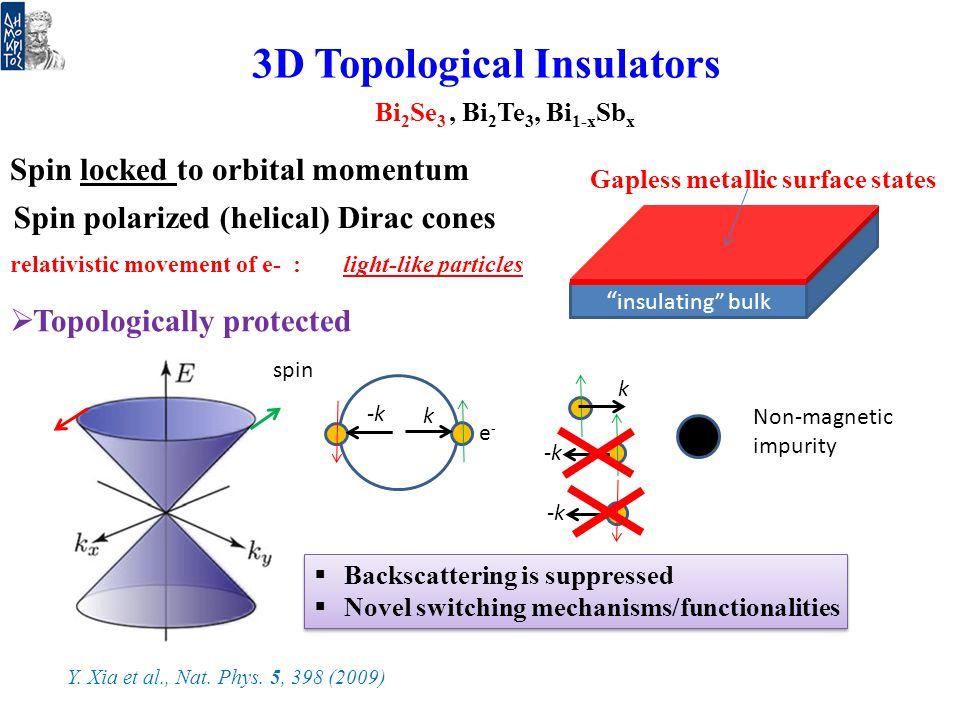 3D Topological Insulators
