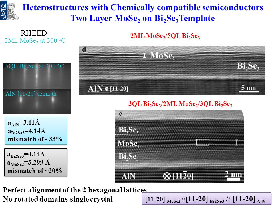 Heterostructures with Chemically compatible semiconductors