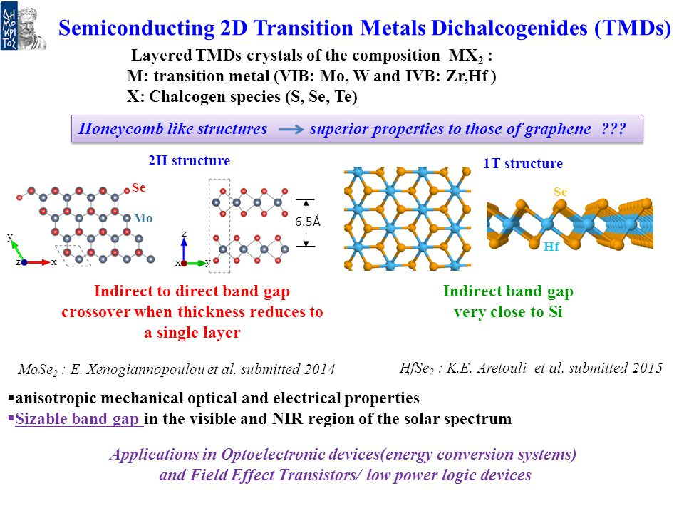 Semiconducting 2D Transition Metals Dichalcogenides (TMDs)