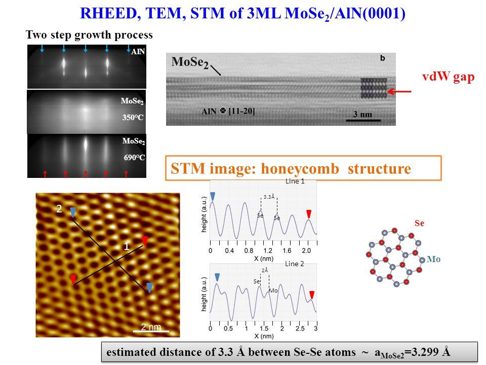 RHEED, TEM, STM of 3ML MoSe2/AlN(0001)