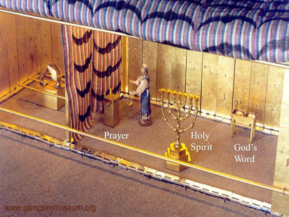 Prayer Holy Spirit God's Word