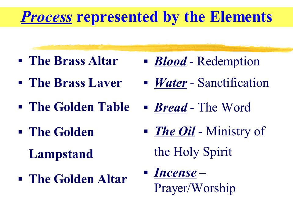 Process represented by the Elements