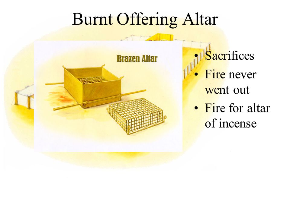 Burnt Offering Altar Sacrifices Fire never went out