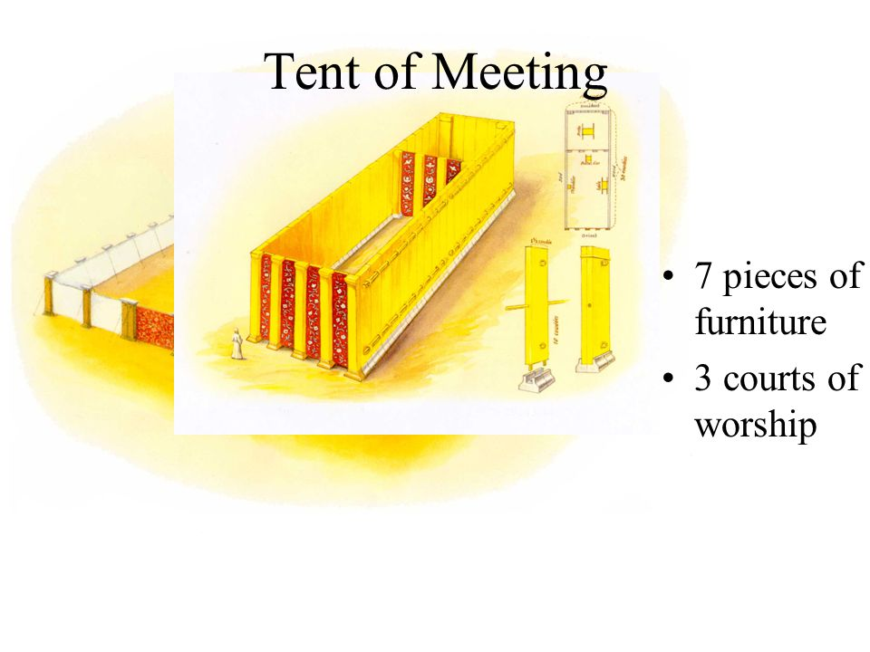 36 Tent of Meeting 7 pieces of furniture 3 courts of worship  sc 1 st  SlidePlayer & Christ and the Tabernacle - ppt video online download