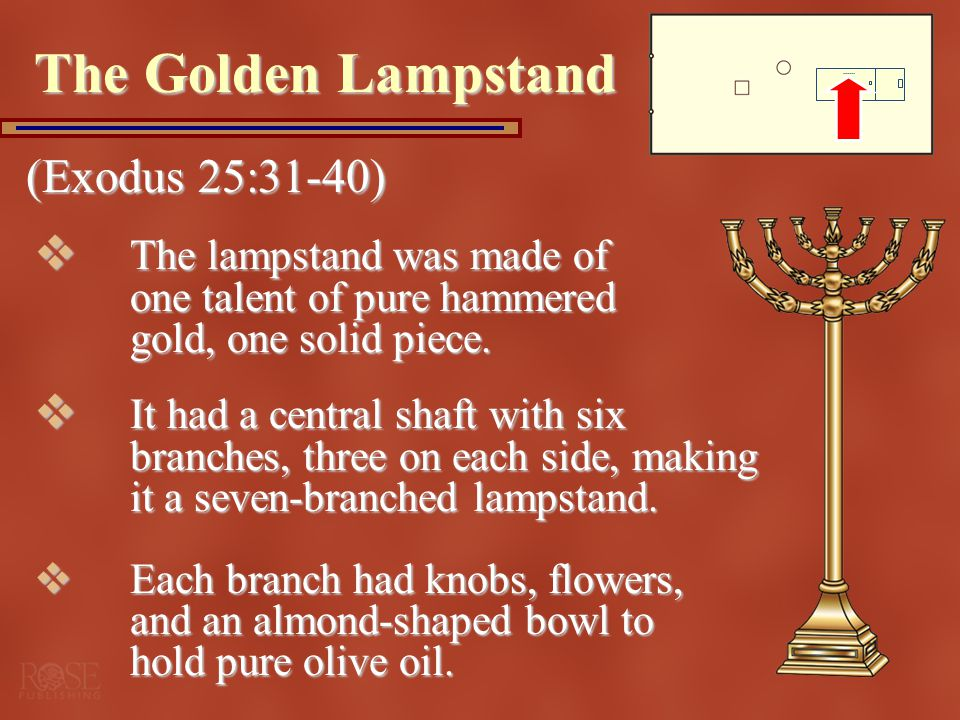 The Golden Lampstand (Exodus 25:31-40)