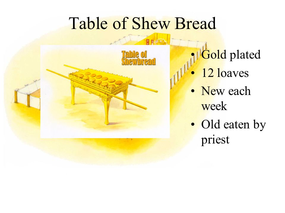 Table of Shew Bread Gold plated 12 loaves New each week