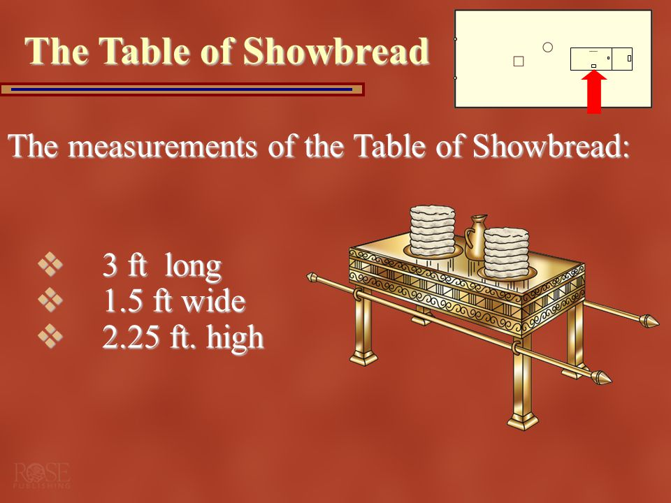 The Table of Showbread The measurements of the Table of Showbread: