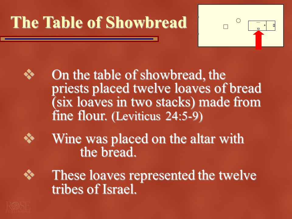 The Table of Showbread