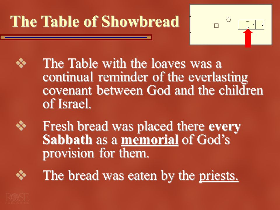 The Table of Showbread The Table with the loaves was a continual reminder of the everlasting covenant between God and the children of Israel.