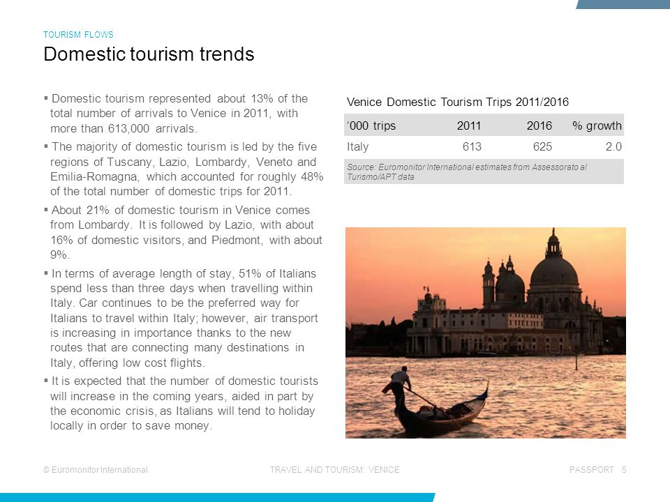 Domestic tourism trends