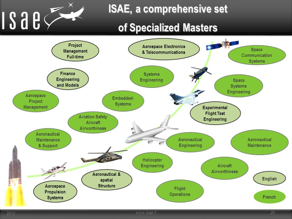 ISAE, a comprehensive set of Specialized Masters