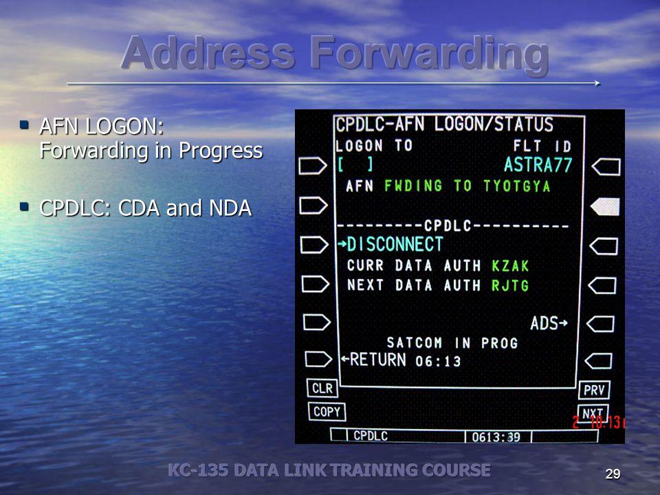 AFN LOGON: Forwarding in Progress CPDLC: CDA and NDA