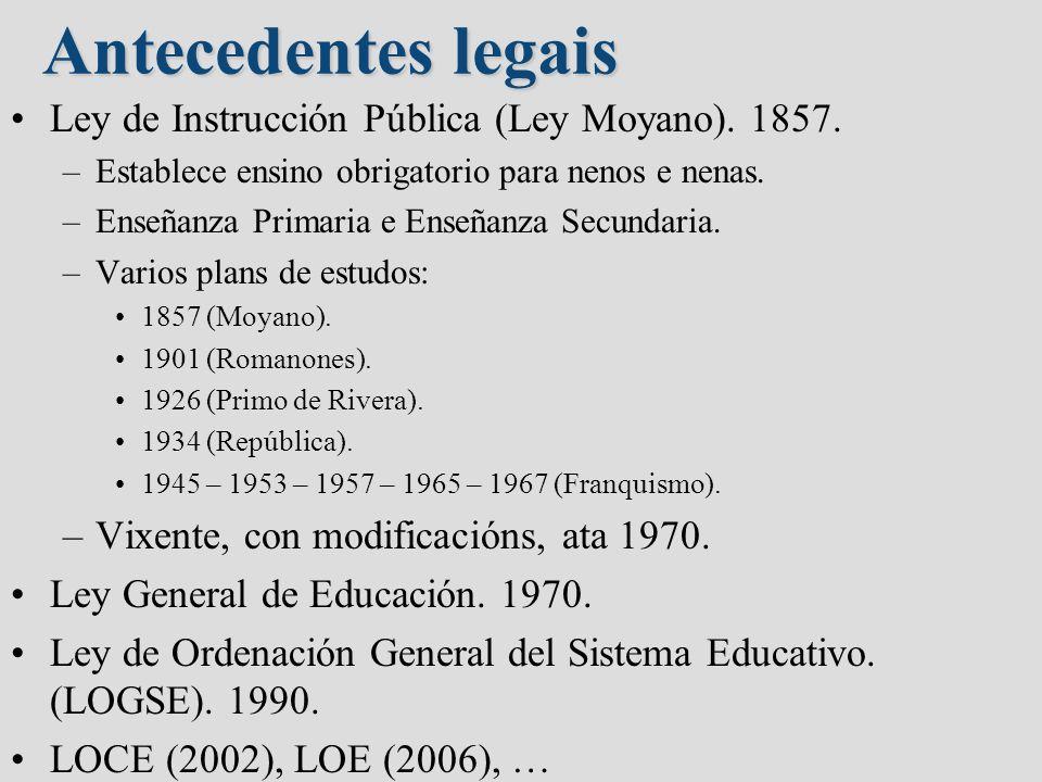 Antecedentes legais Ley de Instrucción Pública (Ley Moyano). 1857.