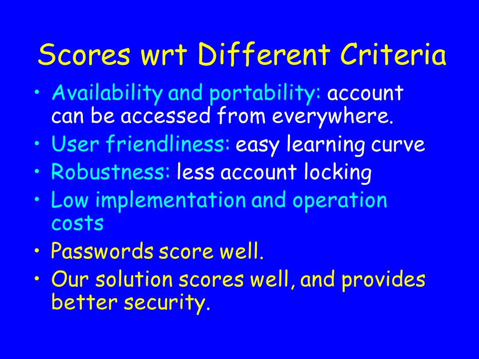 Scores wrt Different Criteria