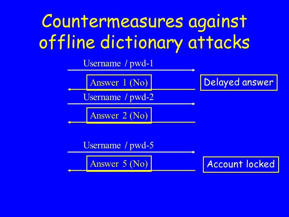 Countermeasures against offline dictionary attacks