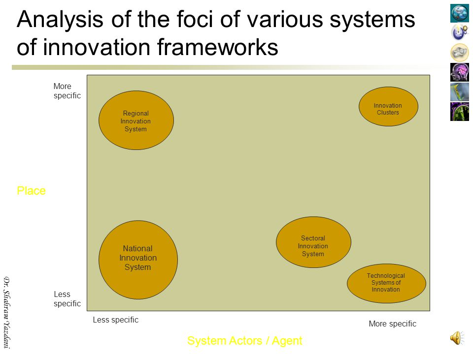 Analysis of the foci of various systems of innovation frameworks