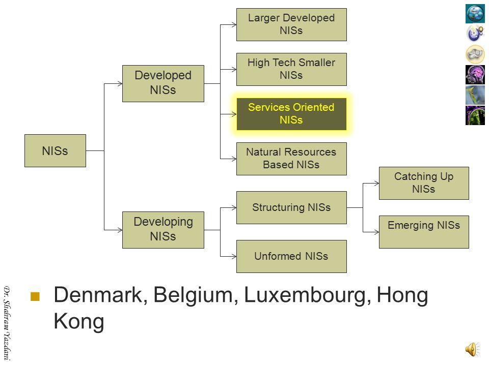 Denmark, Belgium, Luxembourg, Hong Kong