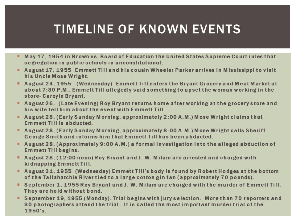 Timeline of known events