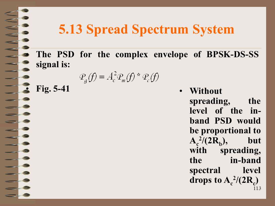 5.13 Spread Spectrum System