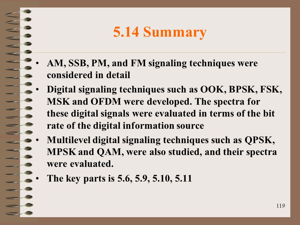 5.14 Summary AM, SSB, PM, and FM signaling techniques were considered in detail.