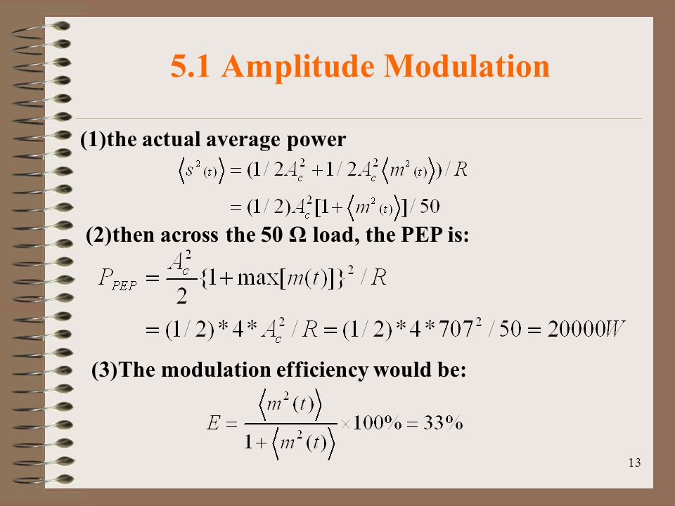 5.1 Amplitude Modulation (1)the actual average power